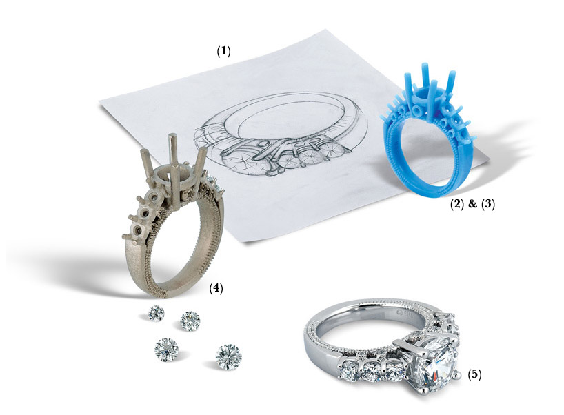 eligibility for jewellery designing course - Eligibility for Jewellery Designing - Eligibility for Jewellery Designing Course