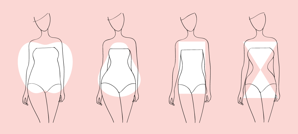 fashion and body types - Fashion and body types 1 - Fashion and body types: Finding the right clothes for your body