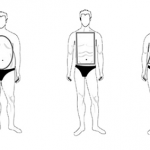 fashion and body types - Mens Fashion 150x150 - Fashion and body types: Finding the right clothes for your body fashion and body types - Mens Fashion 150x150 - Fashion and body types: Finding the right clothes for your body