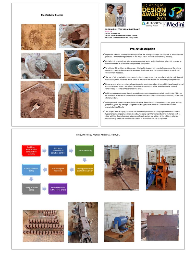 Iron ore iron ore - 0001 4 - Iron Ore Tailing Bricks- Curator – JD Annual Design Awards 2019 – Interior Design