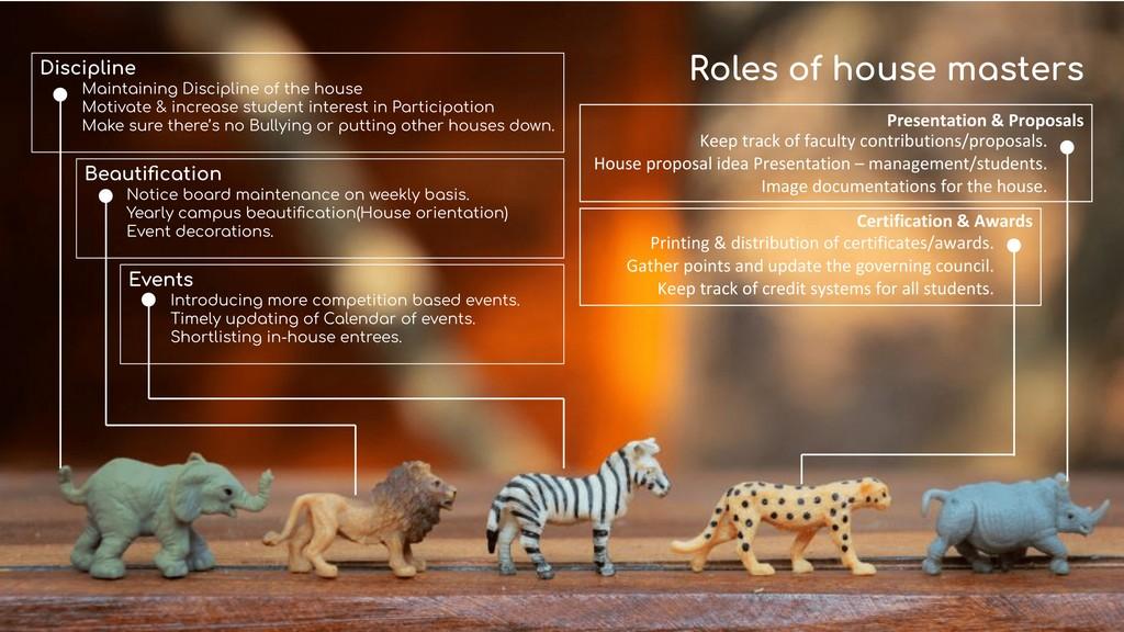 jediiians welcome their houses - Houses Presentation Role of House Masters - JEDIIIans WELCOME THEIR HOUSES