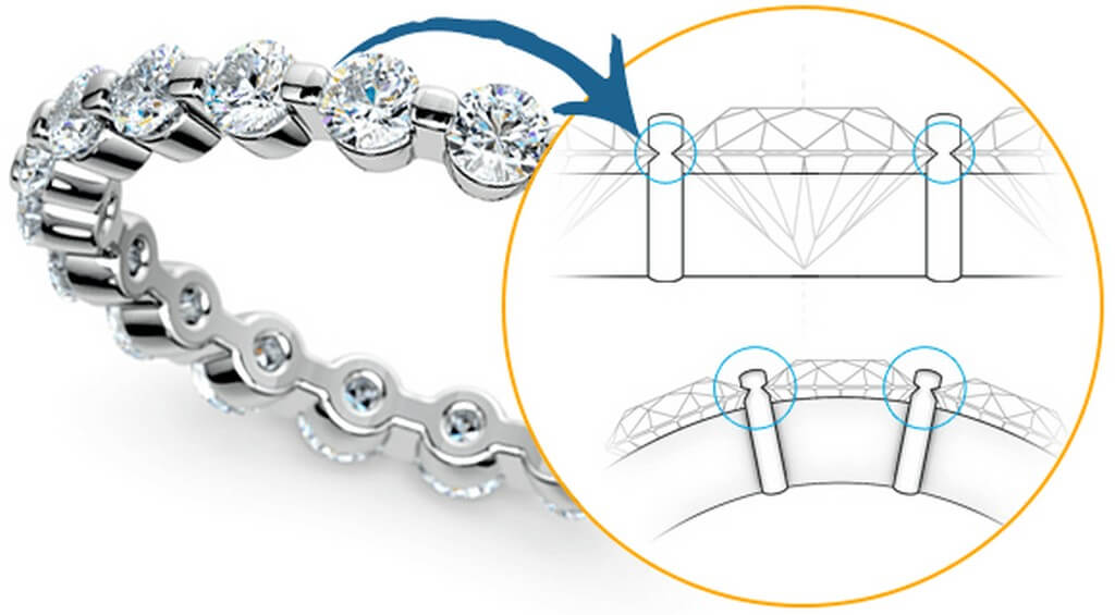 The process of setting gemstones and diamonds in Jewellery setting gemstones and diamonds - Bar Channel Setting - The process of setting gemstones and diamonds in Jewellery