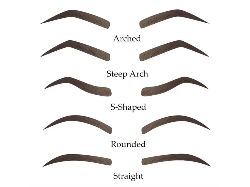GROOMING EYEBROWS: WAYS TO GROOM EYEBROWS grooming eyebrows - Eyebrow Shapes - GROOMING EYEBROWS: WAYS TO GROOM EYEBROWS