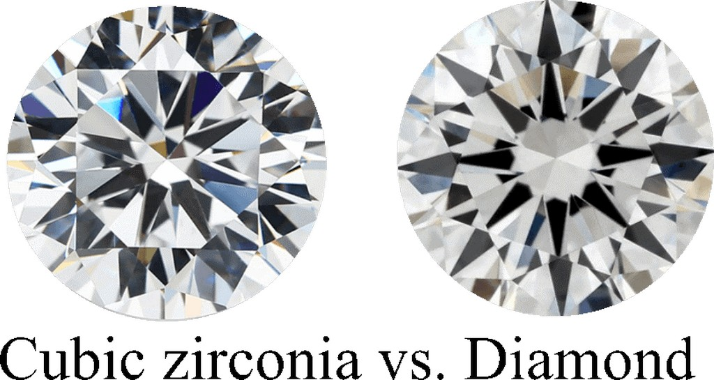 Russian Cubic Zirconia Jewellery – Alternative to Diamond Jewellery russian cubic zirconia - Cubic Zirconia vs Diamond - Russian Cubic Zirconia Jewellery – Alternative to Diamond Jewellery