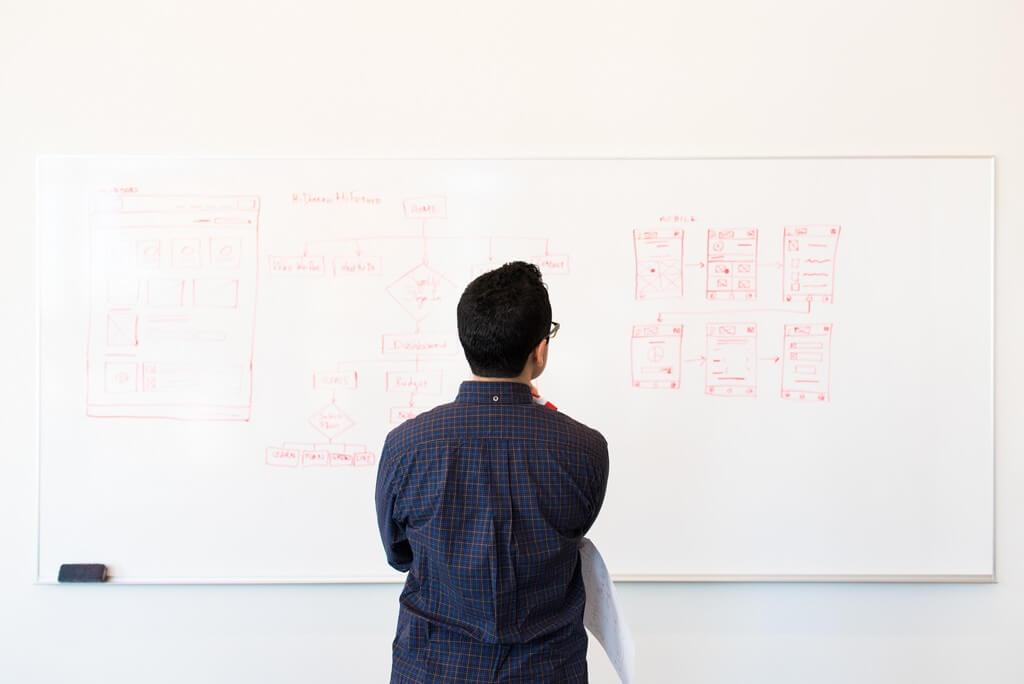 UX Design Principles – The 5 Key most important Principles  ux design principles - UX Design 1 - UX Design Principles – The 5 Key most important Principles