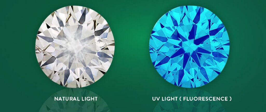 Diamond Rip-offs - Tips on How to Avoid them diamond rip-offs - fluorescence - Diamond Rip-offs – Tips on How to Avoid them