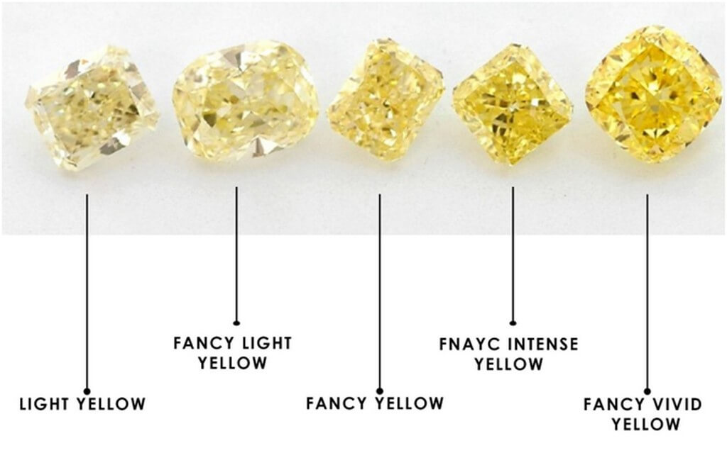Yellow Diamonds are first choice for the Fashion Savvy yellow diamonds - Yellow Diamonds are first choice for the Fashion Savvy 1 - Yellow Diamonds are first choice for the Fashion Savvy