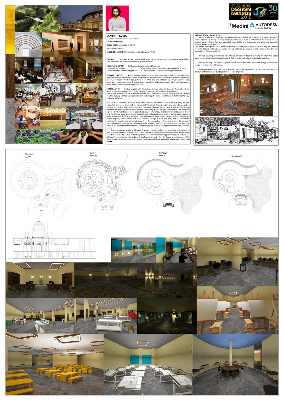 Madrasat Khadira – Change – JD Annual Design Awards 2018   Designer: Sambath Kumar   Photography : Jerin Nath (@jerin_nath) madrasat khadira Madrasat Khadira – Change – JD Annual Design Awards 2018 Madrasat Khadira1