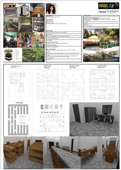 A Home for women – Change – JD Annual Design Awards 2018   Designer: Akshata D. G   Photography : Jerin Nath (@jerin_nath) a home for women - home for women - A home for women – Change – JD Annual Design Awards 2018