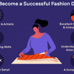 how to become a fashion designer - Fashion 150x150 - How to Become a Fashion Designer Without a Degree how to become a fashion designer - Fashion 150x150 - How to Become a Fashion Designer Without a Degree