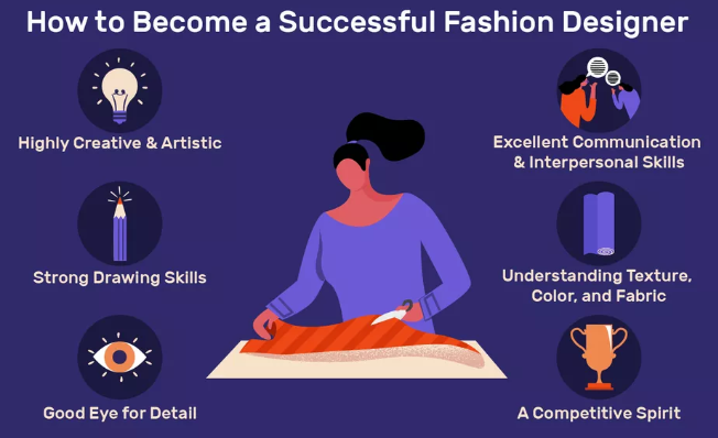 How To Become A Successful Fashion Designer 5 Quick Steps