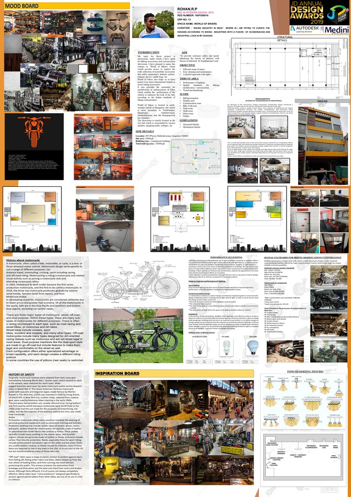 World of Bikes world of bikes World of Bikes – Curator – JD Annual Design Awards 2019 – Interior Design 0001 13