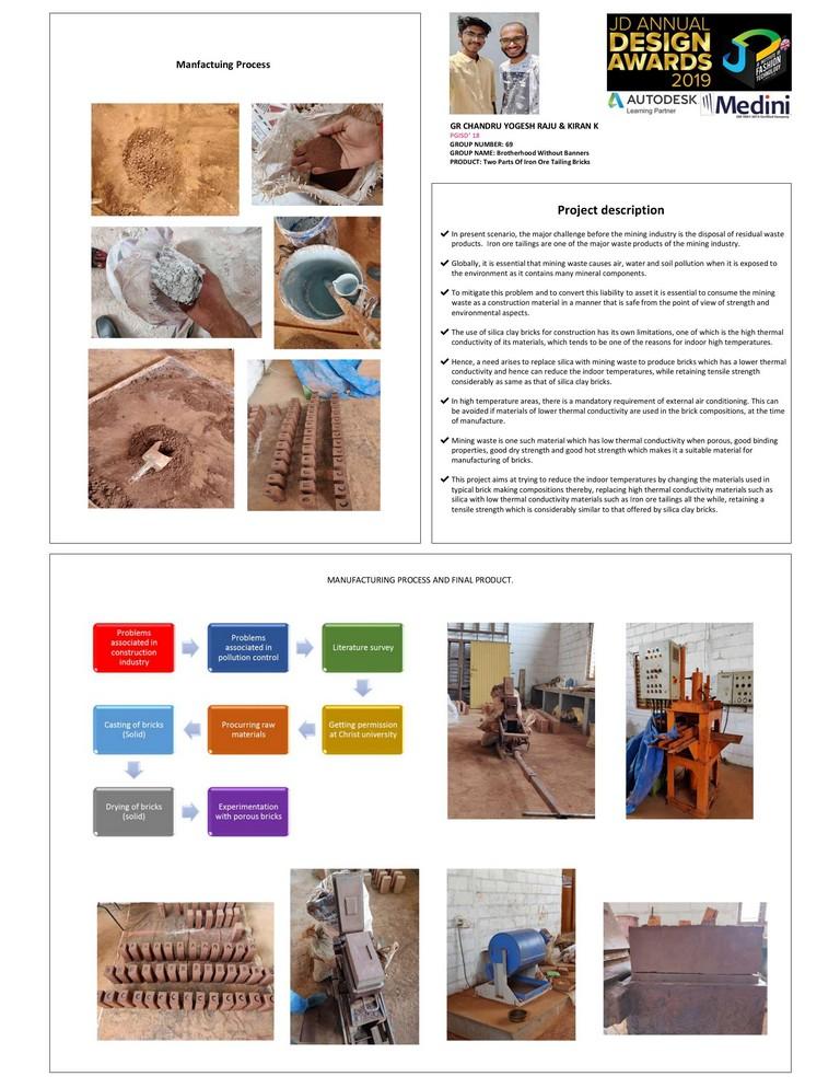 Iron ore iron ore - 0001 4 - Iron Ore Tailing Bricks- Curator – JD Annual Design Awards 2019 – Interior Design